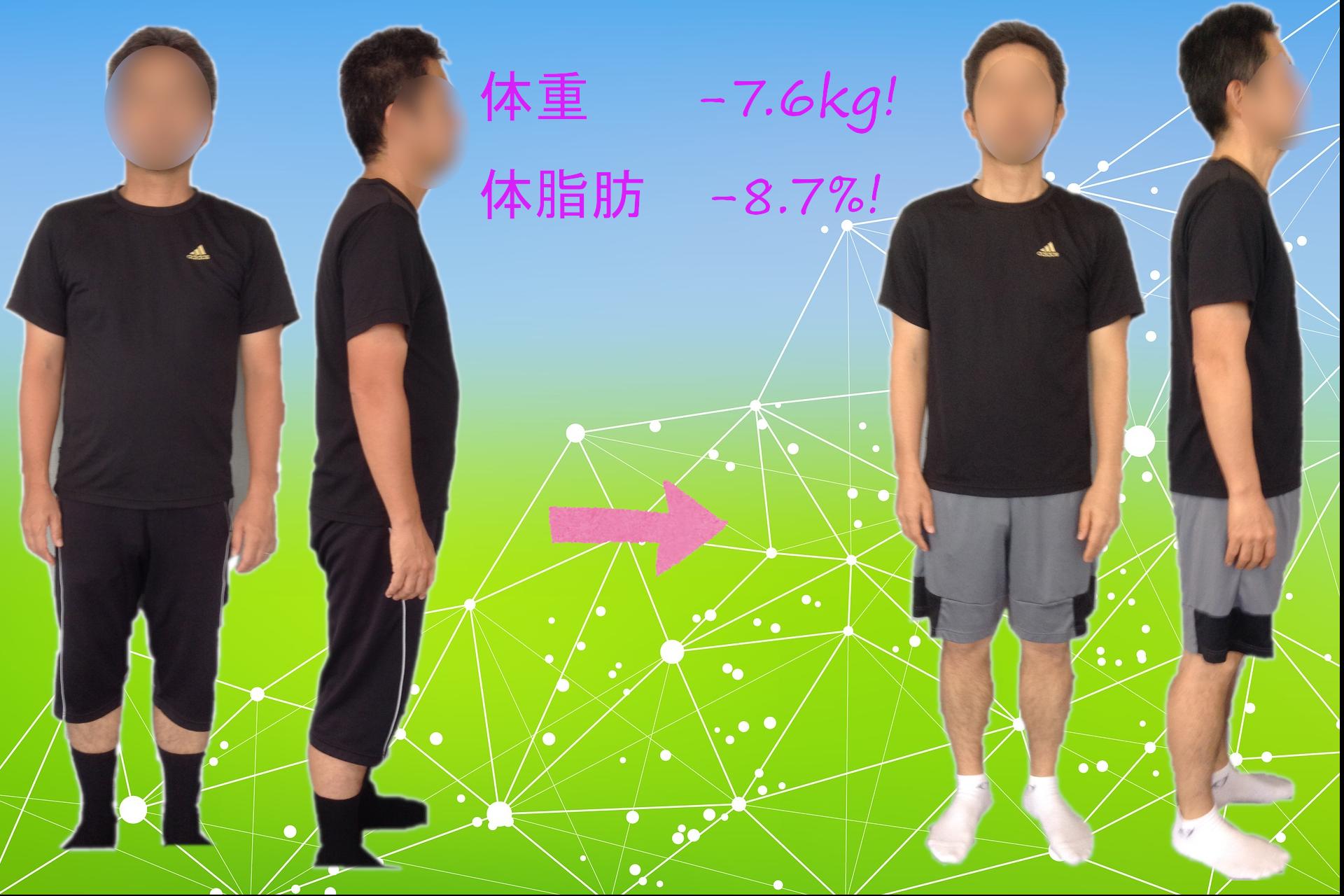 三重県津市 フィットネスジム メディカルフィットネスSHL